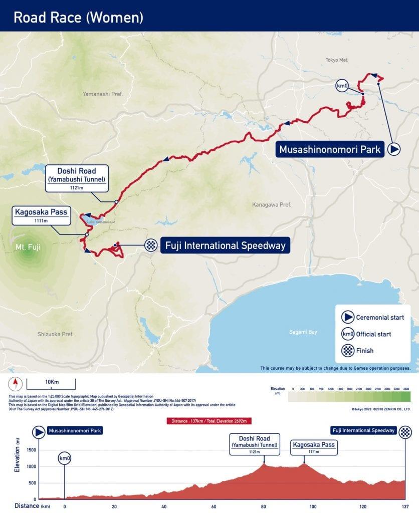 Recorrido ciclismo en ruta femenino. Juegos Olímpicos Tokio 2020