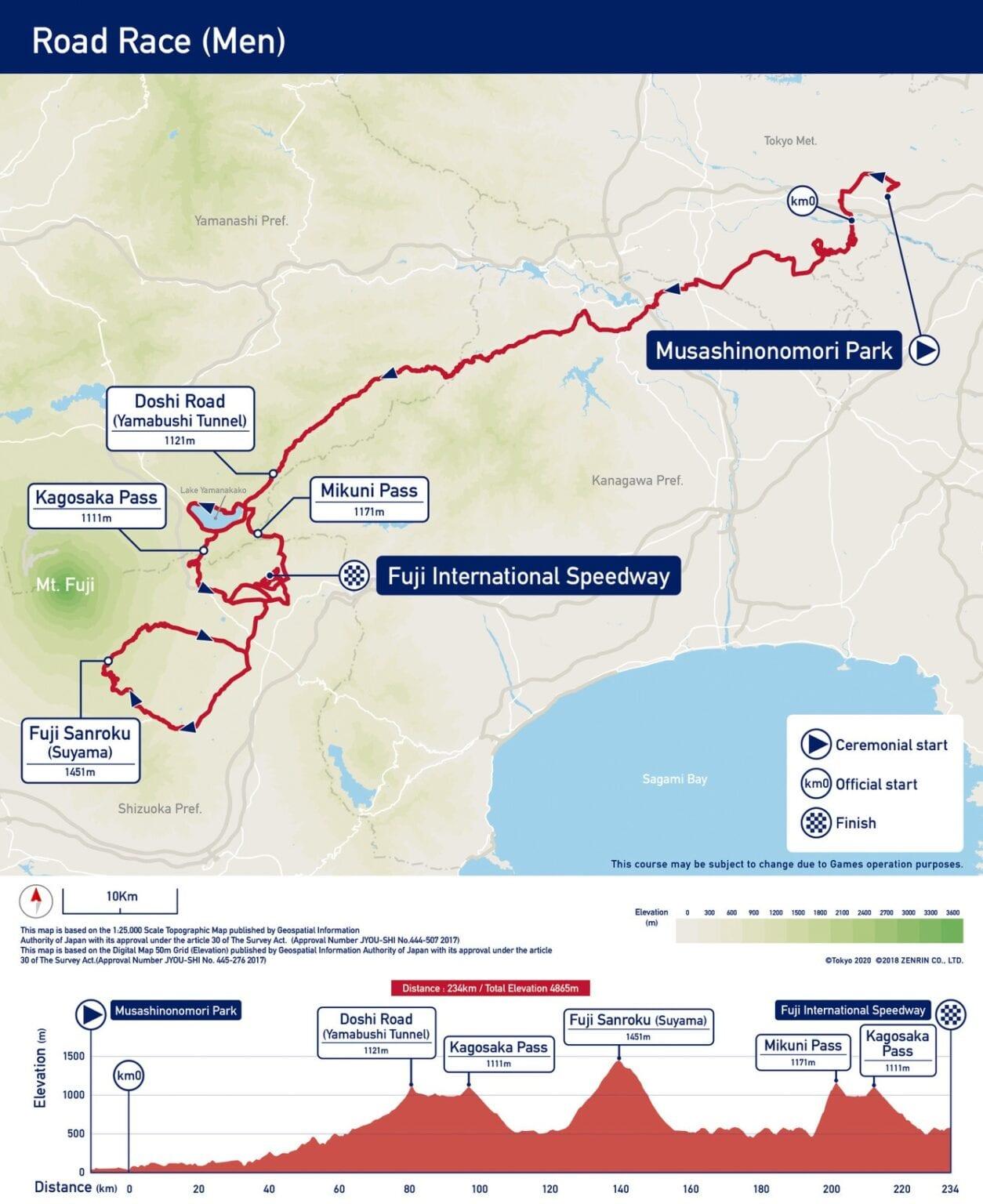 Recorrido ciclismo enruta masculino Juegos Olímpico Tokoi 2020