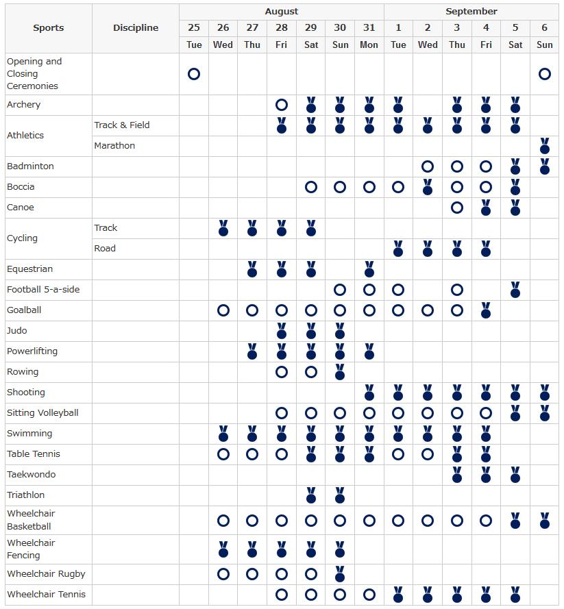 Calendario de Competencias de los Juegos Paralímpicos de Tokio 2020